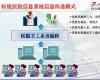 传统医院信息系统信息传递模式