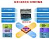 标准化业务体系-标准化IT配置